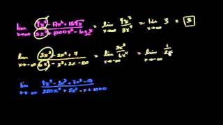 無限大における極限の他の例