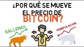sabiedrotais tirgo bitcoin