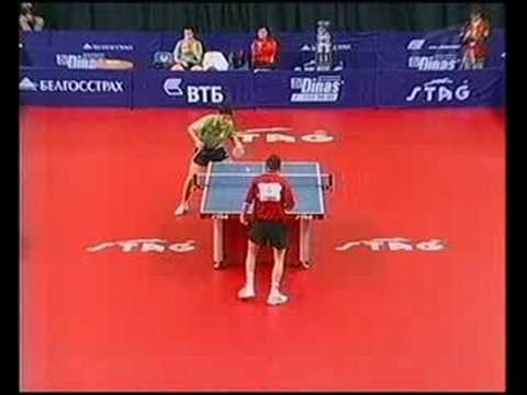 Highlights of the Table Tennis Belarus Open 2008 Part 1