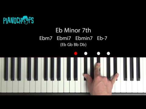 Dm7 Piano Chord Worshipchords