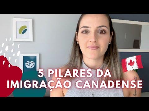 5 Pontos Positivos de Estudar no Canadá e Como isso Pode te Ajudar a Imigrar!