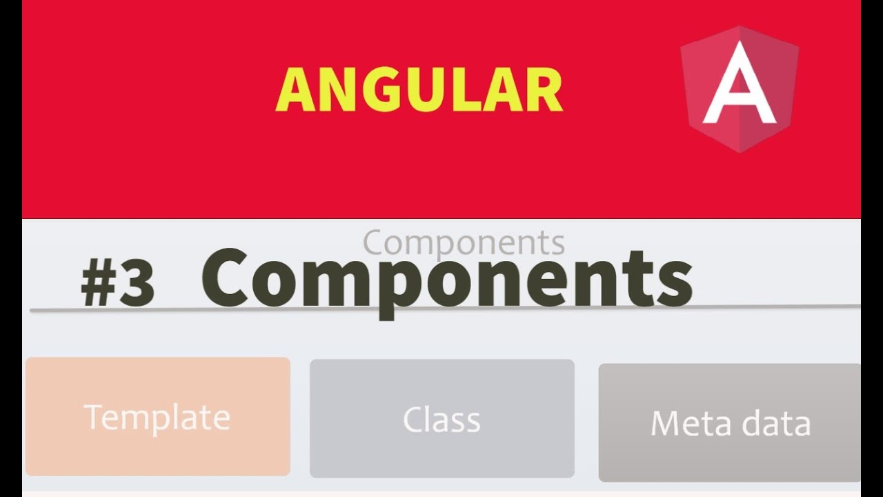 Part #3 : Angular Tutorial Video 3: Components in Angular 10