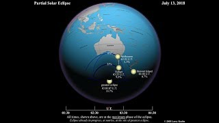 Partial Solar Eclipse on July 13, 2018