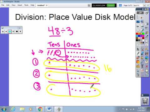 Division Place Value Disk Model