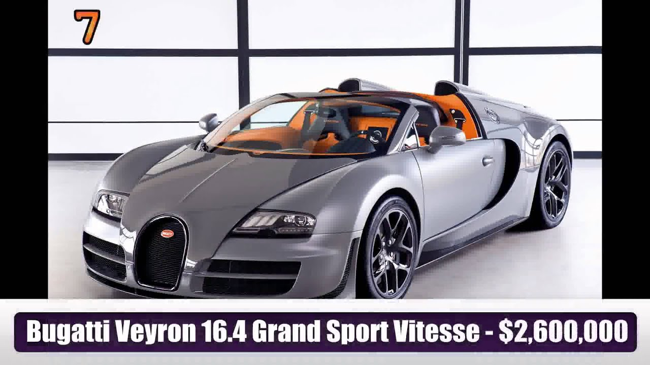 My Top Most Expensive Hyper Cars Youtube