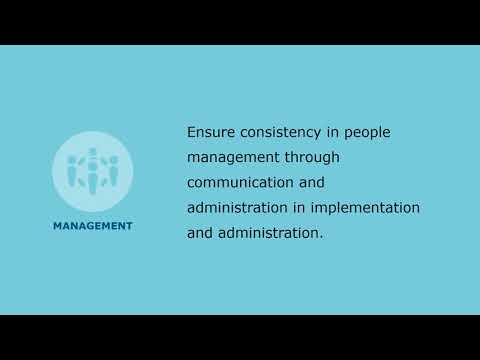 HR Basics: Human Resource Policy