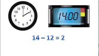 Изучаем время по электронным часам.