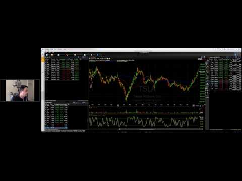 Swing Trading Strategies for 2017 - Swing Trading The FANG Stocks With 5 Actionable Setups