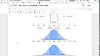 Фото 05. Тервер и матстат в R: Виды сходимостей и статистические свойства оценок
