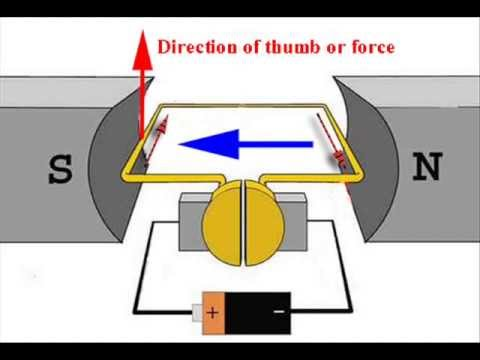 DC Motor Or Direct Current Motor Electrical4u