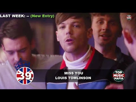 Top 40 Songs of The Week - December 16, 2017 (UK BBC CHART)