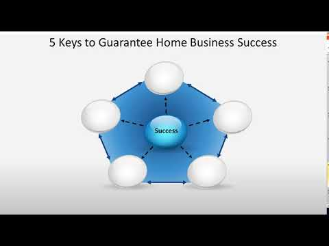 Success blueprint intro 2 youtube success blueprint intro 2 malvernweather Images