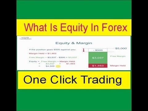 What is a safe margin level in forex