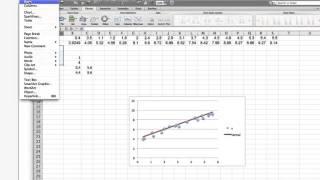 العثور على الخط y=ax+b بست يناسب مجموعة من البيانات في المربعات معنى.