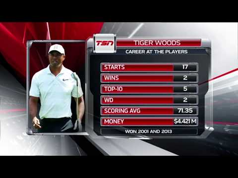 Tiger Woods history at The Players Championship