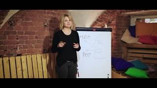 Смешанный вдох и позиция гортани. Уроки вокала от Екатерины Квернадзе