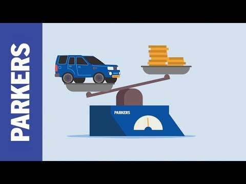 What is PCP? Parkers car finance explainer