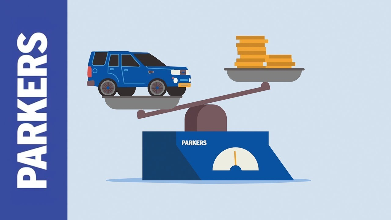 PCP car finance explained: how to shrink your monthly payments - YouTube