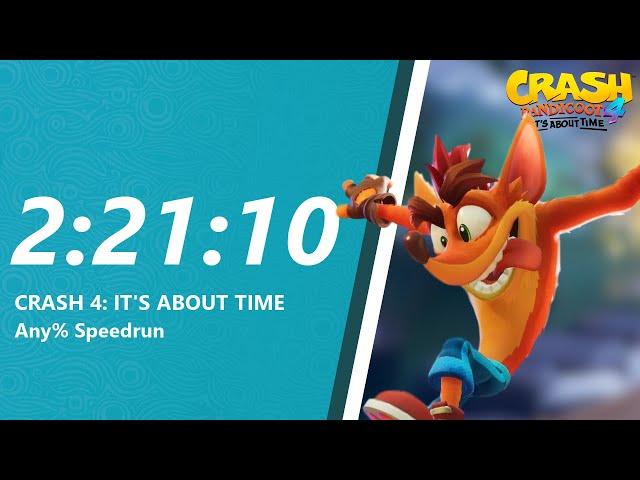 Crash 4 Any% Speedrun in 2:21:10