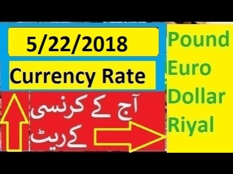 Today Currency Rate Open Market Rates In Stan 5 22 2018