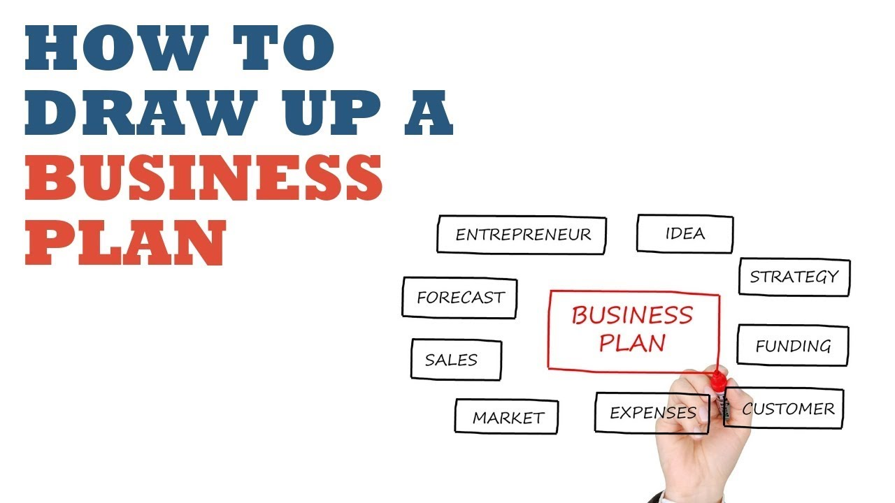 How To Draw Up A Business Plan | Business Plan Checklist