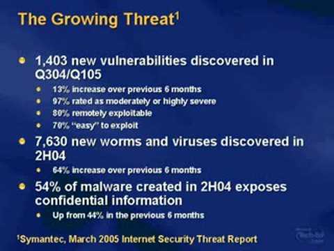 Understanding and Fighting Malware: Viruses, Spyware 1/8
