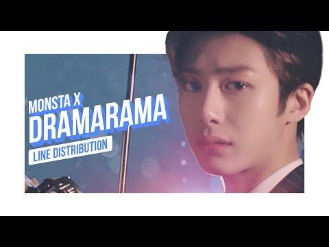 MONSTA X - DRAMARAMA Line Distribution (Color Coded) | 몬스타엑스 - 드라마라마