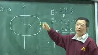 普通物理2 第6堂 Wheatstone Bridge&電學習題講解一&Chap29 The Magnetic Field