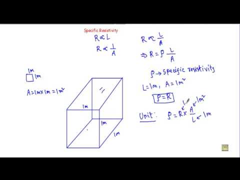 Specific Resistivity or Resistance of a material