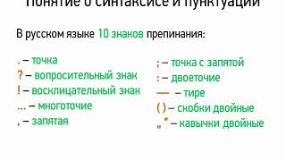 Понятие о синтаксисе и пунктуации (5 класс, видеоурок-презентация)
