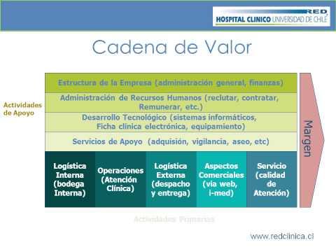 Unidad 2 Análisis Interno Cadena de Valor (Módulo III)из YouTube · Длительность: 12 мин17 с