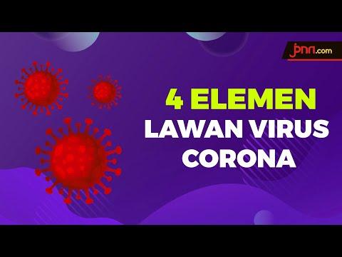Adian Napitupulu Ungkap 4 Hal Lawan Virus Corona