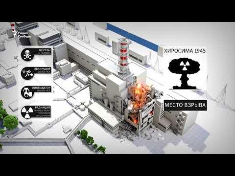 32 года назад произошла Чернобыльская трагедия