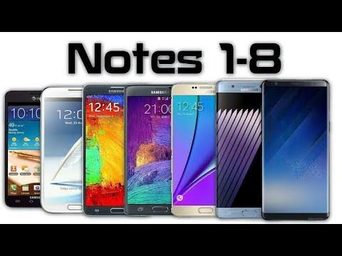 History of Samsung Galaxy Note series Till 2016