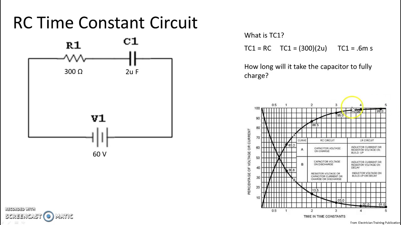 rc time constant circuit calculations youtube r c time constant circuit diagram [ 1280 x 720 Pixel ]