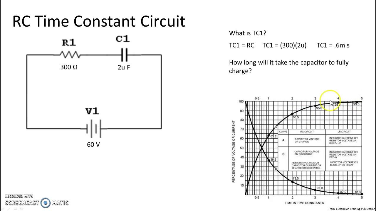 medium resolution of rc time constant circuit calculations youtube r c time constant circuit diagram
