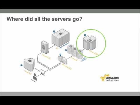 AWS May 2016 Webinar Series - Deep Dive on Serverless Web Applications