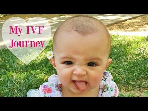 My IVF Journey (In Vitro Fertilization)