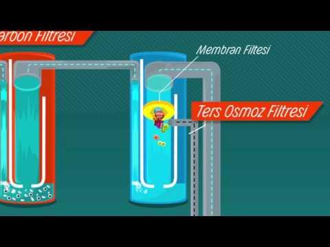 3330 sfc  3230 sfc  3140 sfc arçelik su artıma cihazları tanıtım videosu