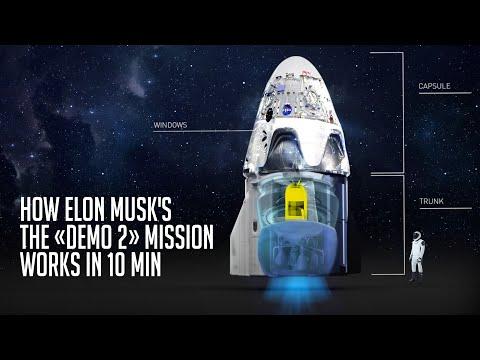 How Elon Musk Made History