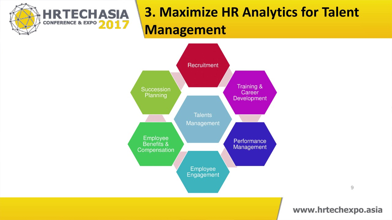 Key notes hr metrics and workforce analytics youtube key notes hr metrics and workforce analytics ccuart Image collections