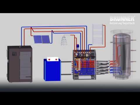hargassner heiztechnologie hargassner hackgut eco hk 20. Black Bedroom Furniture Sets. Home Design Ideas