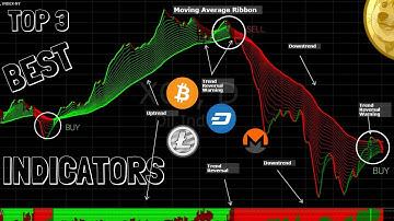 Top 3 Trading Indicators For QUICK Profits. (SUPER EASY)