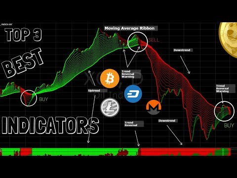 Top 3 Trading Indicators For QUICK Profits. (SUPER EASY)