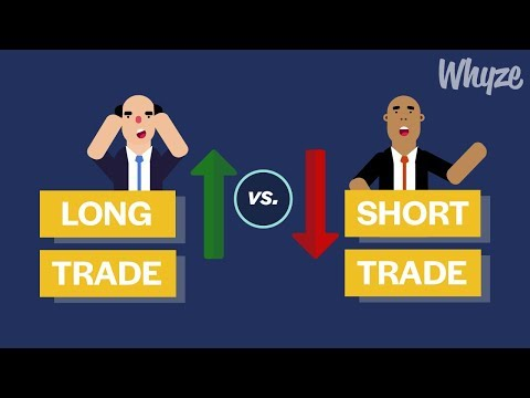 Long Trade vs Short Trade (Explained In Less Than 4 Minutes)