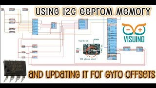 CUTSIE WHUN and VISUINO - Basic I2C EEPROM usage