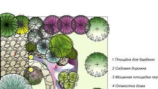 Ландшафтное проектирование. Студия ландшафтного дизайна «Уютово»