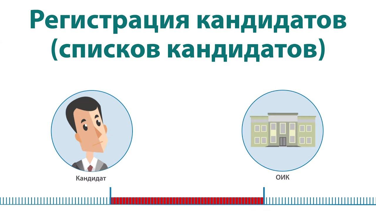 """Информация канала """"Просто о выборах"""""""