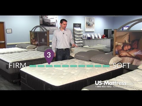 Stearns and Foster Lux Estate Gabriella Marie Luxury Firm Mattress Expert Review