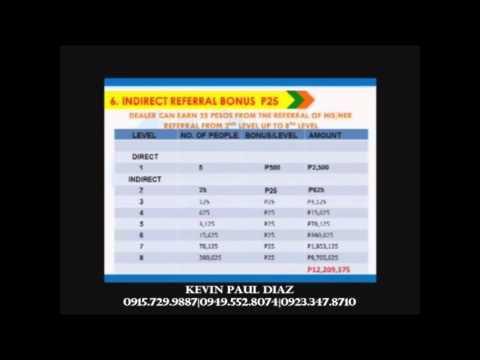 1BRO VIDEO PRESENTATION by KEVIN PAUL DIAZ